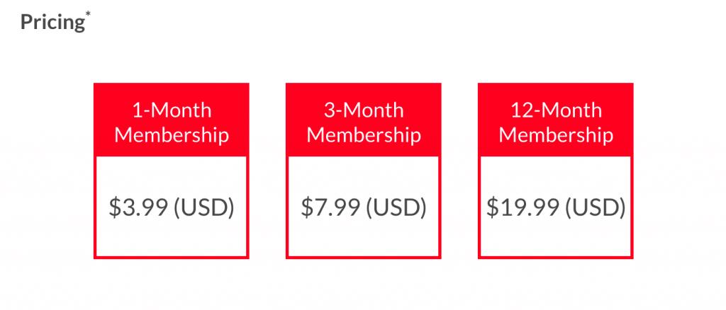 Preços Nintendo Online