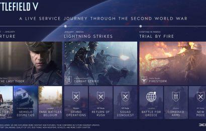 Battle Royale em Battlefield V? Somente em 2019…