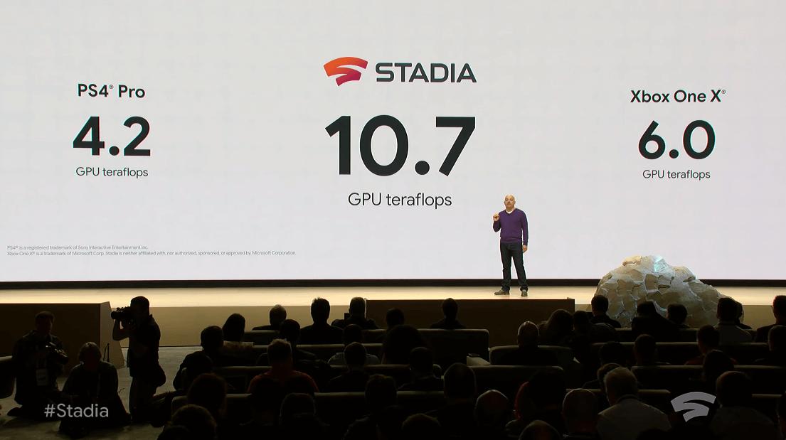 Foto de Confira os requerimentos de Internet para o Google Stadia