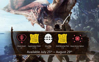 Monster Hunter: World atinge a marca de 13 milhões de cópias vendidas