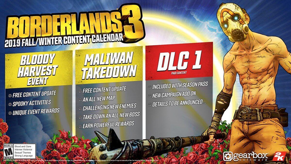 Confira o conteúdo endgame que Borderlands 3 terá - Última Ficha