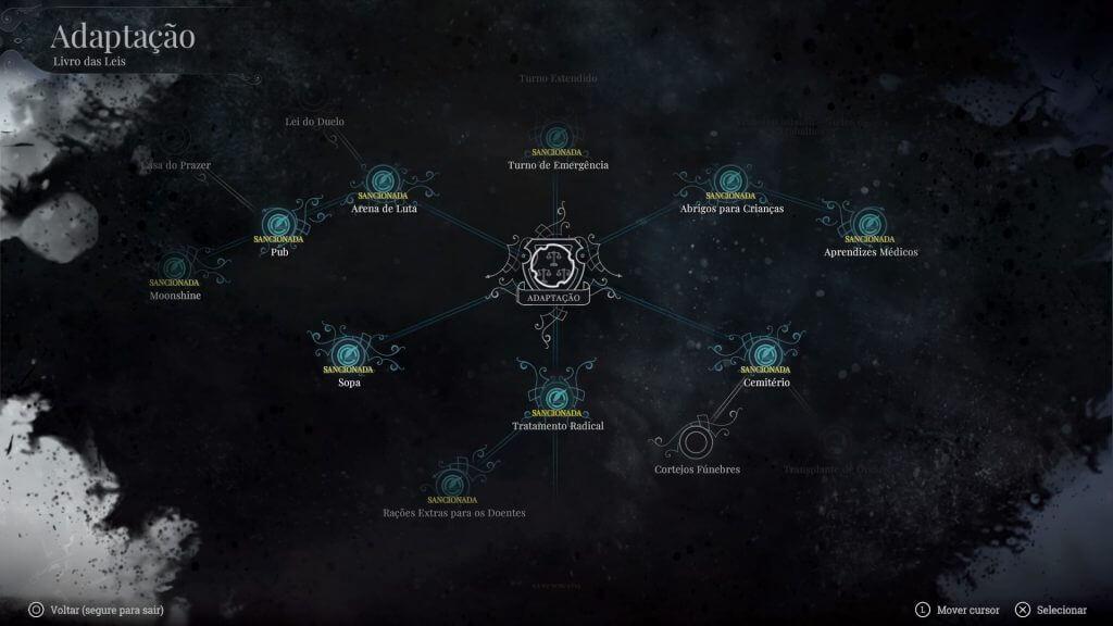 A importância das Leis em Frostpunk