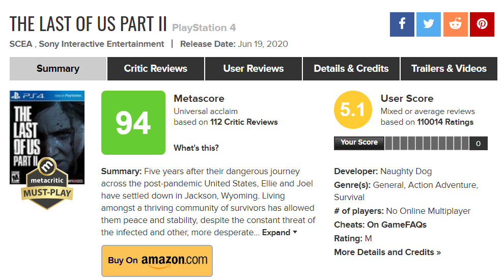 The Last of Us 2 nota The Last of Us part II metacritic user score